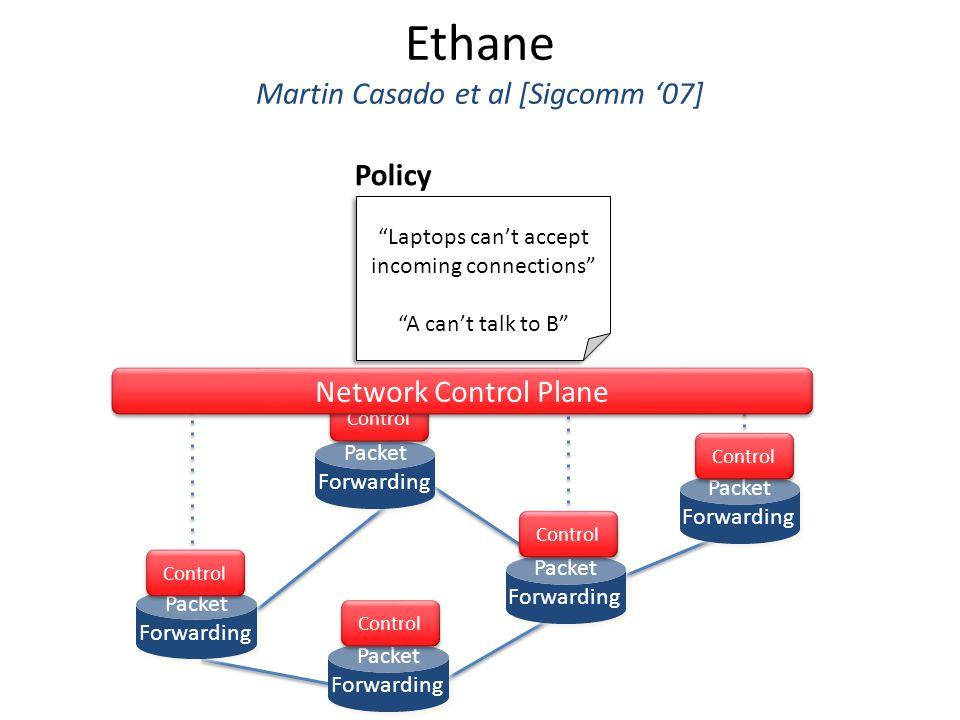 Ethane Martin Casado et al [Sigcomm '07]